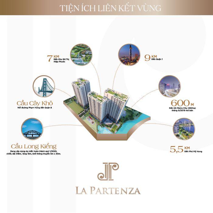 Tiên ích ngoại khu dự án La Partenza